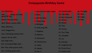Creepypasta Birthday Game #1 by DudesonAndhtf-fan
