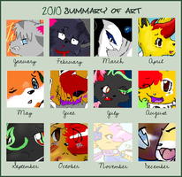 2010 summary meme by rinandlin