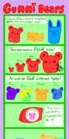 Gummi Bears - .:CLOSED Species:. UPDATES COMING! by PewkieBear179
