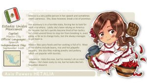 APH: Mexico Character Profile by fir3h34rt