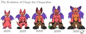 The Evolution of Chopy by HappyChupacabra