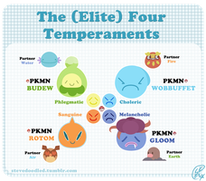 The Elite Four Temperaments by SteveKdA