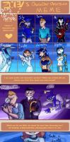 CHARACTER OBSESSION MEEEME with TanTan by TanTanTanuki