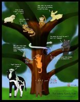 The Sohma Family Tree by MapleRose