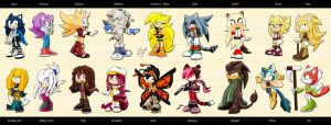 All my sonic designs 2014 + info by YvoLara