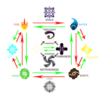 KHBAB - Element System - by WeapondesignerDawe