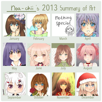 Summery of Art 2013 by Noa-chii