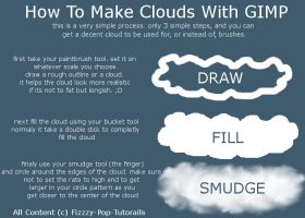 How To Make A Cloud by Fizzzy-Pop-Tutorials