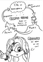 Just revise, ok? by stec-corduroyroad