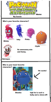 My Pac Man and the ghostly adventures meme. by Smurfette123