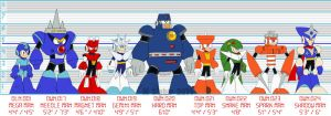Mega Man 3 size chart by MSipher