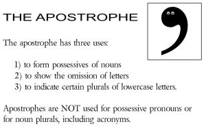 How To Use The Apostrophe by SPAMCOP