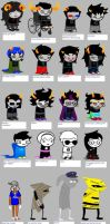 my mom doesn't care about homestuck meme by elyon192
