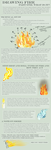 Fire tutorial Part 1 by TakenFlyght