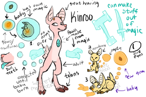 Kinroo species concept by SecretMonsters