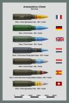 Ammo Chart 25mm Part 1 by WS-Clave