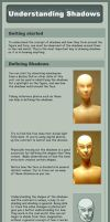 Tutorial-Understanding Shadows by Fyuvix