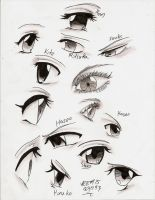 Anime Eyes by Kurapikas-Heart