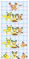 Cookie Eating Contest by pichu90