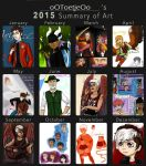 Year summary 2015 by oOToetjeOo