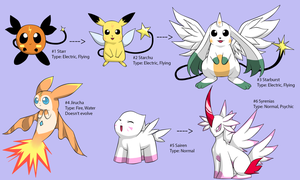 Fakemon 1 Colored by Iridescent-Princess