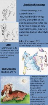 Traditonal Price ref by Shockley23