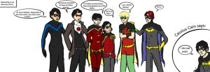 Robins: Gender Dispute by magickmaker