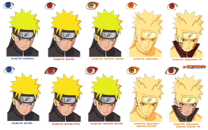 naruto face mode - color by Naruttebayo67