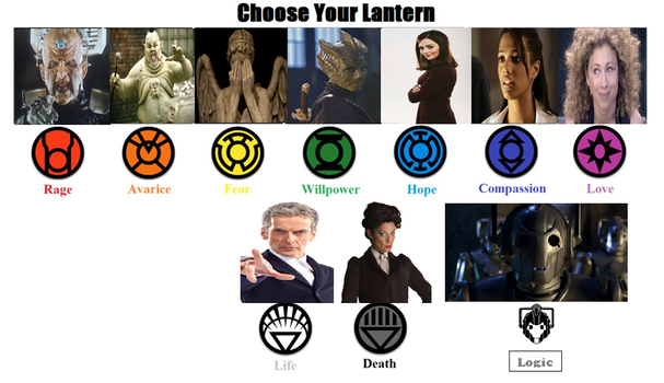 Choose Your Lanterns Meme (Doctor Who Version) by derekmetaltron