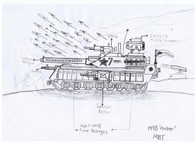M98 Archer Main Battle Tank by Target21