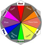Victorian Color Wheel (JPEG) by Windthin