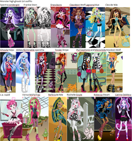 monster high 1st outfits by sailorcosmos0