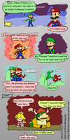 SMW: A true gamer by Mythical-Human