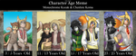 Character Age Meme - Koma and Monochrome by Kurozora-Konoi