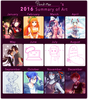 2016 Summary of Art by Pandi-Mar