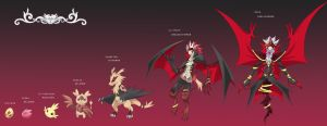 DW: Murcimon Digivolves to--- by cherubchan