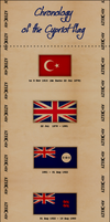 Chronology of Cypriot flag by AY-Deezy