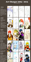 Art Changes 2004-2013 by onisuu