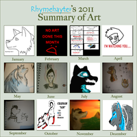 2011 Summary of Art by Rhymeable