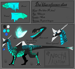 Khan reference sheet by NoctaAlkyona
