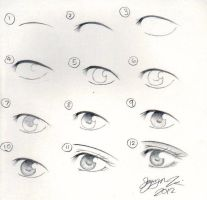 Eye Tutorial by Mangaotakuchan