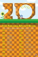 Sonic The Hedgehog 20th Anniversary Checklist by charliegaines