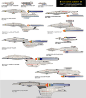 EAS Star Ship Fleet Chart mid 24th Century by jbobroony