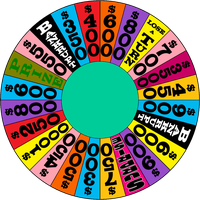 Monster High Wheel of Fortune Round 3 With Addons by germanname