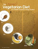 The Almost Vegetarian Diet by Brandon-Schaefer