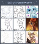 Switcharound Meme - Groxy and Dare by Snow-ish