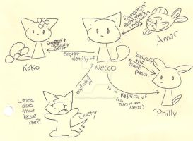 The Many Faces of Necco by sukai-kitsune