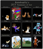 My 2015 Summary of Art by RaindropLily