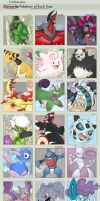 Favourite Pokemon meme by FireFlea-San