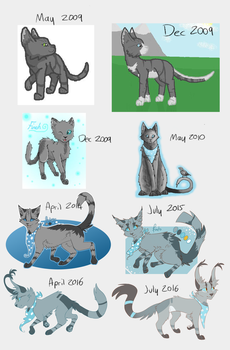 Sona evolution by Finchwing
